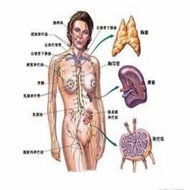 颈部淋巴结肿大发烧 可引发什么样的病症呢